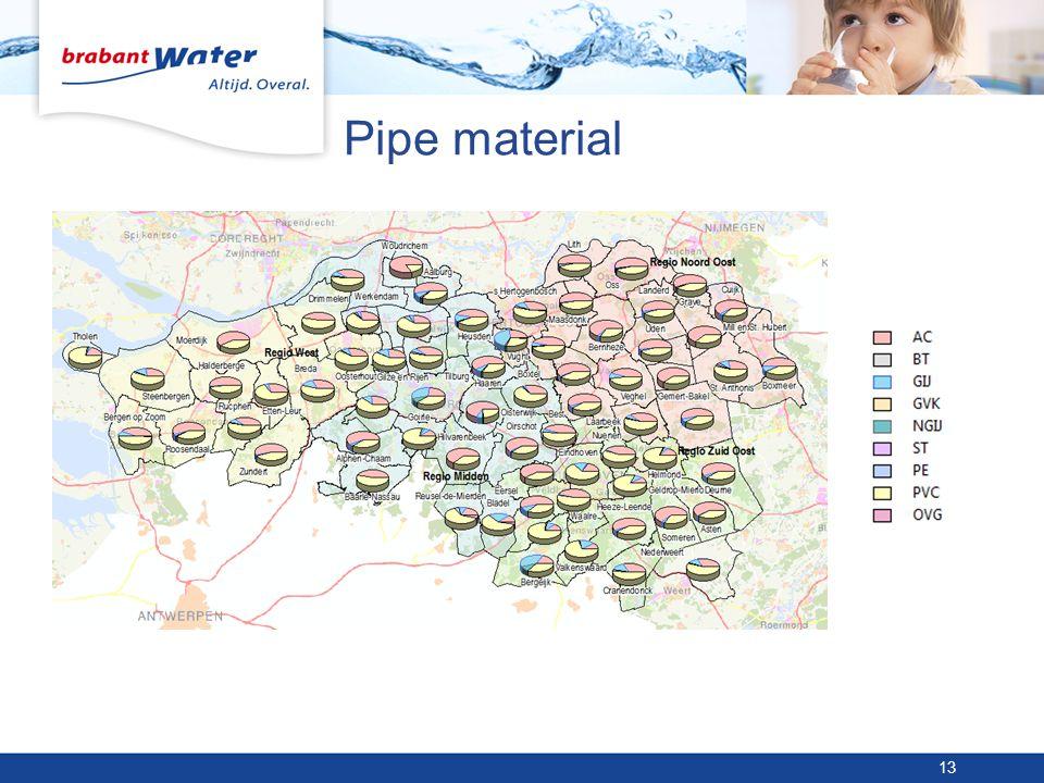 Pipe material 13