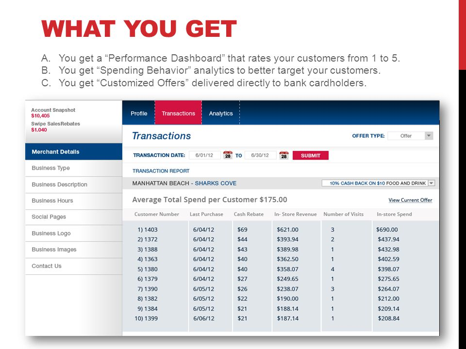 WHAT YOU GET A.You get a Performance Dashboard that rates your customers from 1 to 5.