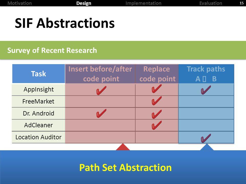 Task AppInsight FreeMarket Dr.