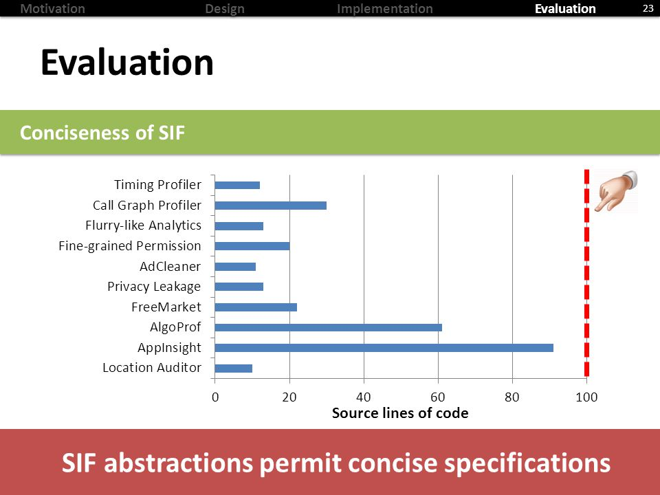 MotivationDesignImplementationEvaluation Evaluation 23 Conciseness of SIF SIF abstractions permit concise specifications
