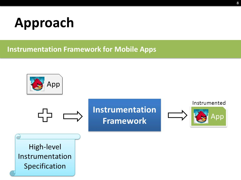 Approach 8 Instrumentation Framework for Mobile Apps Instrumentation Framework High-level Instrumentation Specification App Instrumented