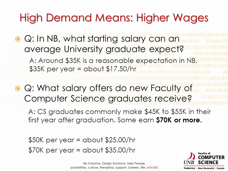 High Demand Means: Higher Wages Q: In NB, what starting salary can an average University graduate expect? A: Around $35K is a reasonable expectation i