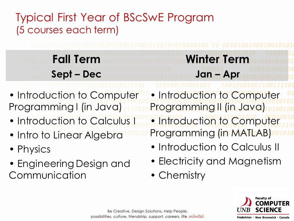Typical First Year of BScSwE Program (5 courses each term) Fall Term Sept – Dec Winter Term Jan – Apr Introduction to Computer Programming I (in Java)