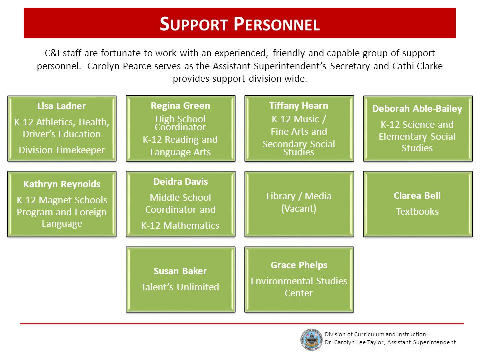 S UPPORT P ERSONNEL C&I staff are fortunate to work with an experienced, friendly and capable group of support personnel. Carolyn Pearce serves as the