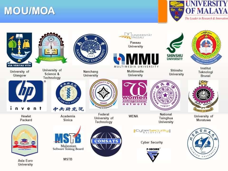 MOU/MOA University of Glasgow University of Science & Technology Nanchang University Passau University Multimedia University Shinshu University Institut Teknologi Brunei Hewlet Packard WENA Federal University of Technology Academia Sinica National Tsinghua University University of Moratuwa Asia Euro University MSTB Cyber Security
