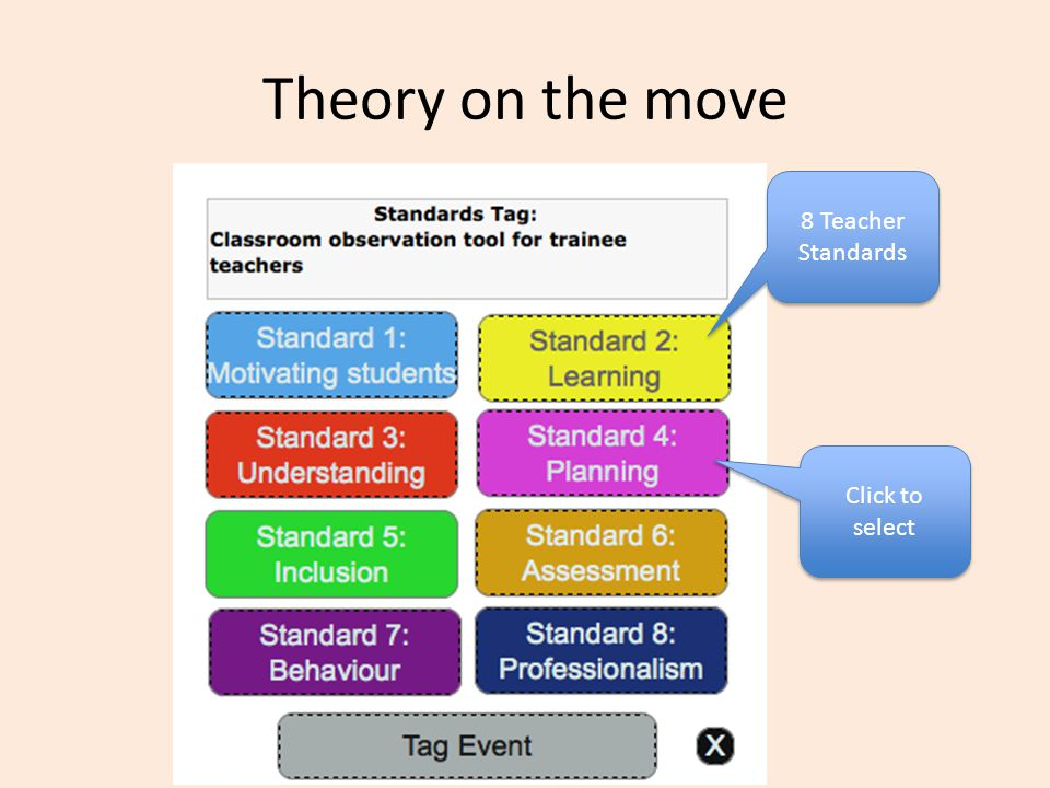 Using the app 1.Click on a Teachers Standard 2.Listen to relevant audio/ read short description 3.Repeat as necessary 1.Click on a Teachers Standard 2.Listen to relevant audio/ read short description 3.Repeat as necessary 1.Observe practice relevant to standard/theory 2.Click Tag Event and choose standard 3.Enter brief details and click Send 4.Details emailed to you for looking at later