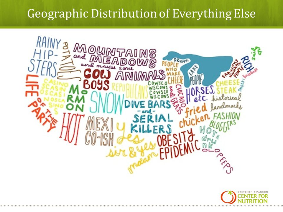 Geographic Distribution of Everything Else