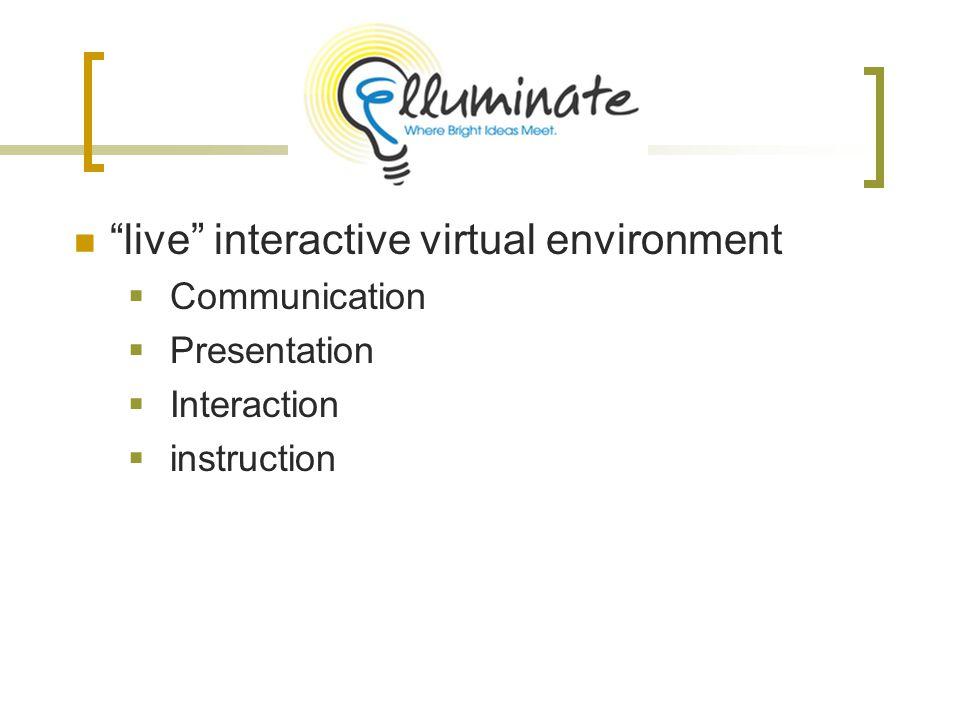 live interactive virtual environment Communication Presentation Interaction instruction