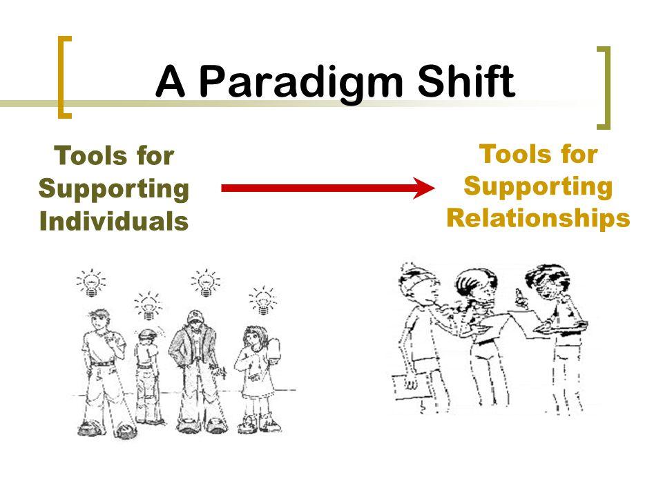 A Paradigm Shift