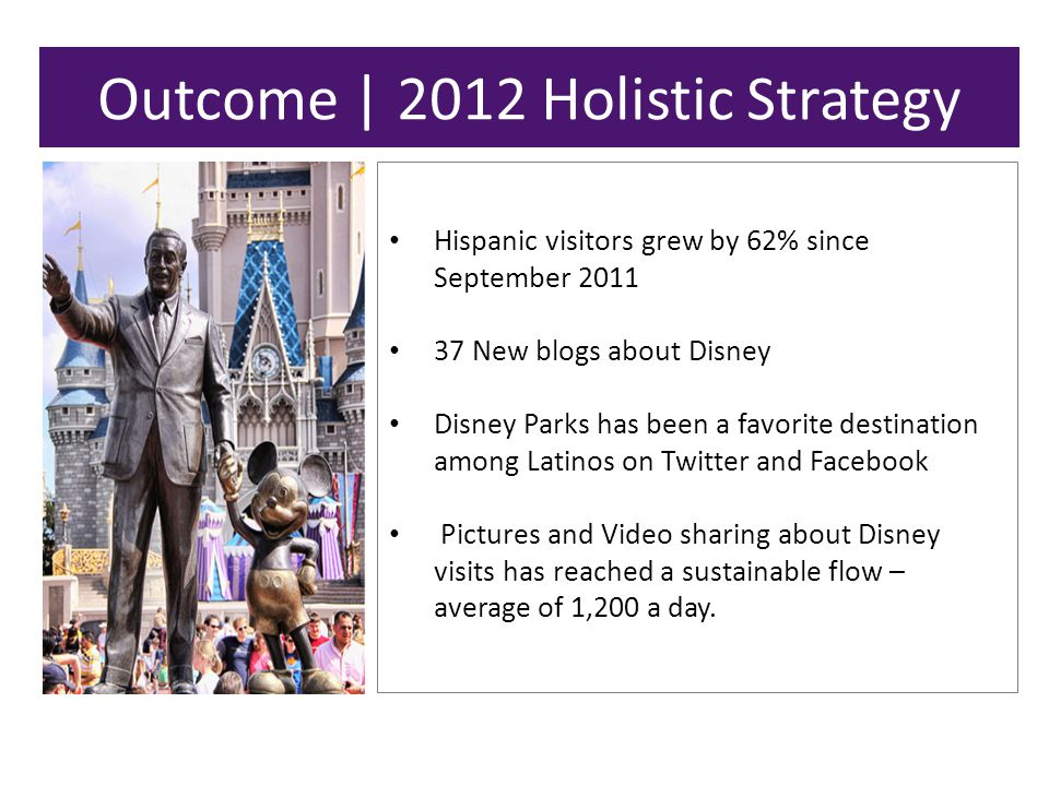 Hispanic visitors grew by 62% since September 2011 37 New blogs about Disney Disney Parks has been a favorite destination among Latinos on Twitter and Facebook Pictures and Video sharing about Disney visits has reached a sustainable flow – average of 1,200 a day.