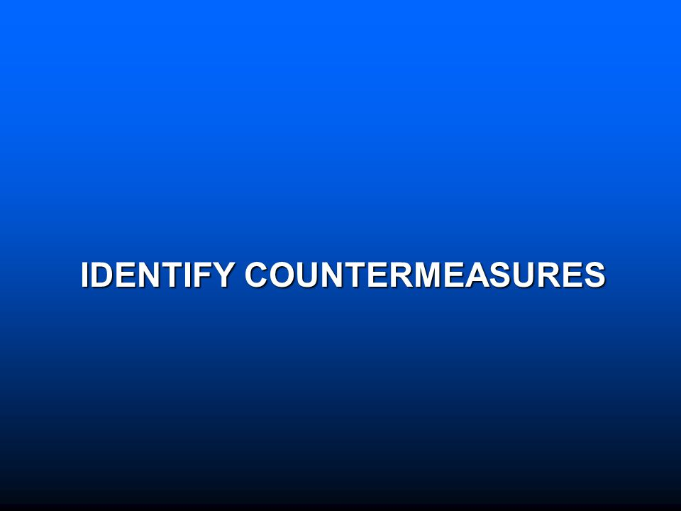 IDENTIFY COUNTERMEASURES