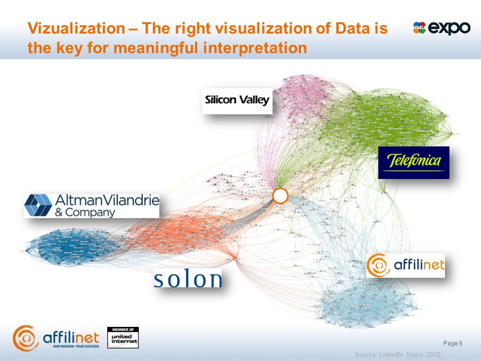 Page 9 Vizualization – The right visualization of Data is the key for meaningful interpretation Source: LinkedIn Maps, 2012