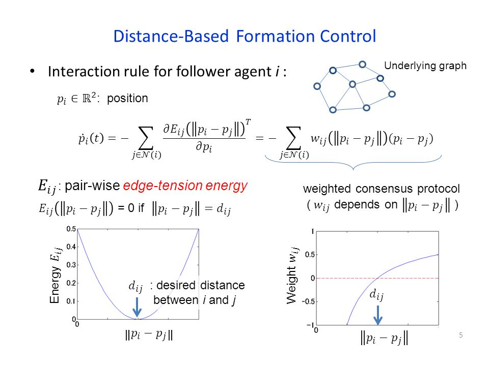 Distance-Based Formation Control Interaction rule for follower agent i : 5 Underlying graph : desired distance between i and j