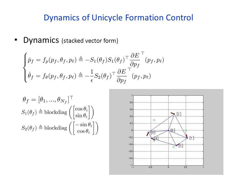Dynamics of Unicycle Formation Control Dynamics (stacked vector form) 8
