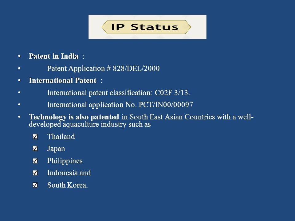Patent in India Patent in India : Patent Application # 828/DEL/2000 International Patent International Patent : International patent classification: C