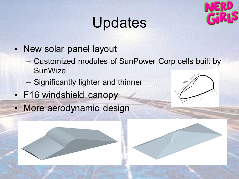 Updates New solar panel layout –Customized modules of SunPower Corp cells built by SunWize –Significantly lighter and thinner F16 windshield canopy More aerodynamic design