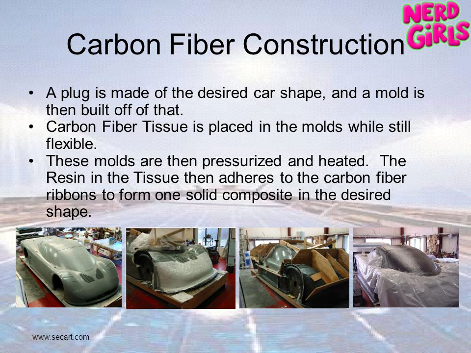 Carbon Fiber Construction A plug is made of the desired car shape, and a mold is then built off of that.