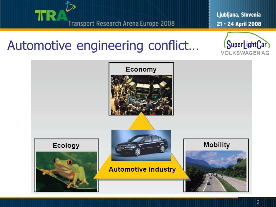 VOLKSWAGEN AG 2 Automotive engineering conflict… Automotive industry Ecology Mobility Economy