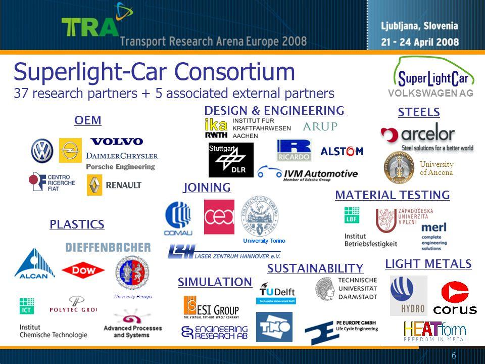 VOLKSWAGEN AG 6 University of Ancona STEELS LIGHT METALS Superlight-Car Consortium 37 research partners + 5 associated external partners OEM Stuttgart
