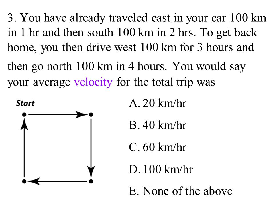 3. You have already traveled east in your car 100 km in 1 hr and then south 100 km in 2 hrs. To get back home, you then drive west 100 km for 3 hours