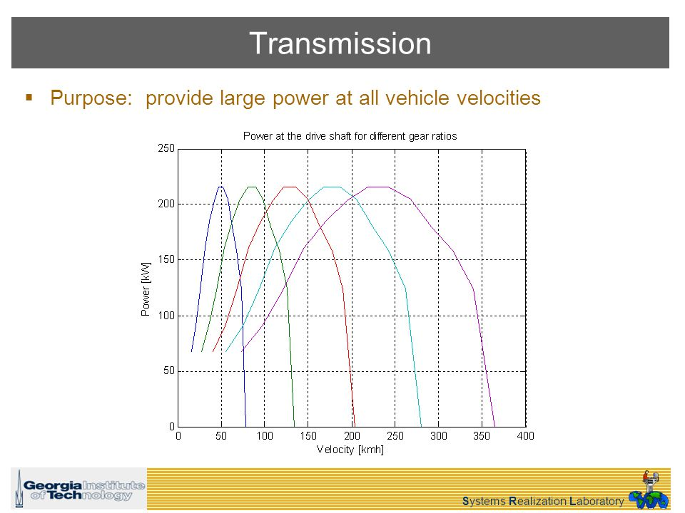 Systems Realization Laboratory Transmission Purpose: provide large power at all vehicle velocities