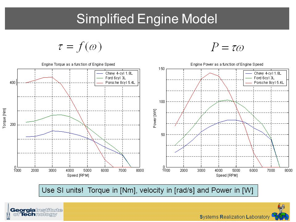Systems Realization Laboratory Simplified Engine Model Use SI units.