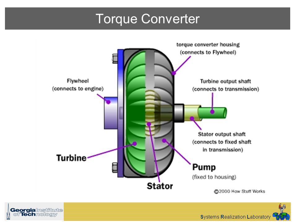 Systems Realization Laboratory Torque Converter