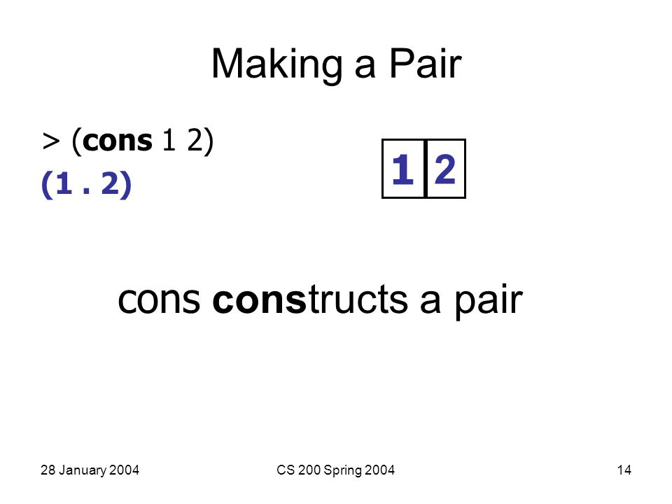 28 January 2004CS 200 Spring 200414 Making a Pair > (cons 1 2) (1. 2) 1 2 cons constructs a pair