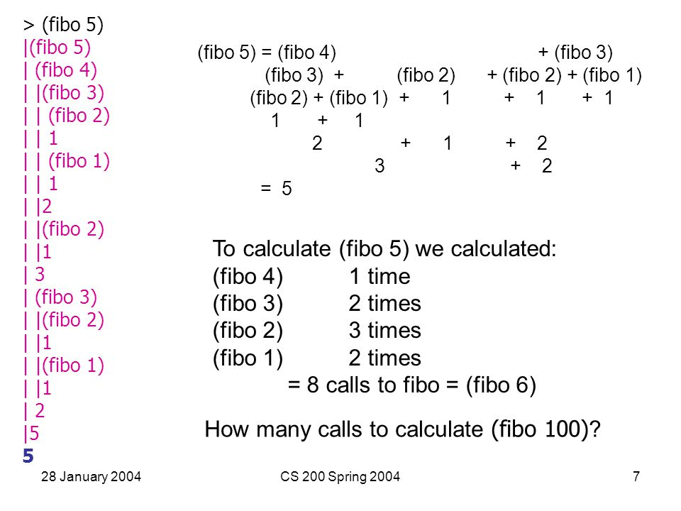 28 January 2004CS 200 Spring 20048 fast-fibo (define (fast-fibo n) (define (fibo-worker a b count) (if (= count 1) b (fibo-worker (+ a b) a (- count 1)))) (fibo-worker 1 1 n))