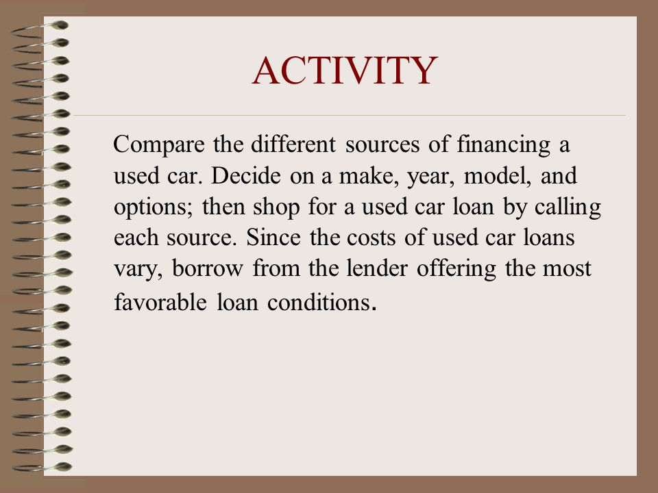 ACTIVITY Compare the different sources of financing a used car.