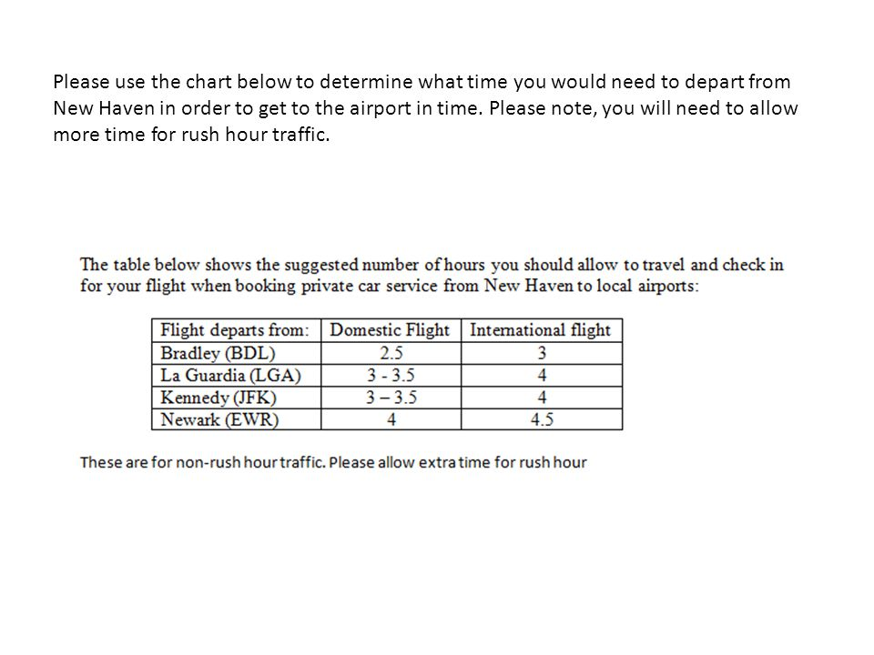 Please use the chart below to determine what time you would need to depart from New Haven in order to get to the airport in time.