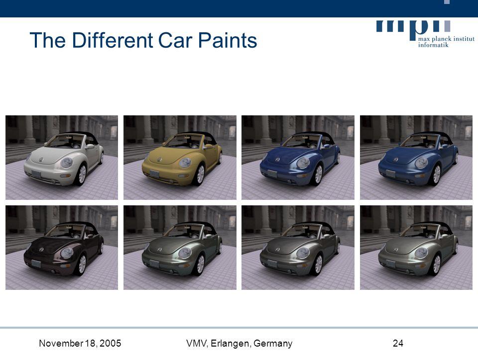 November 18, 2005VMV, Erlangen, Germany24 The Different Car Paints