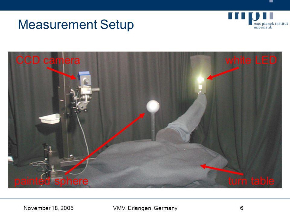 November 18, 2005VMV, Erlangen, Germany6 Measurement Setup CCD camerawhite LED turn tablepainted sphere