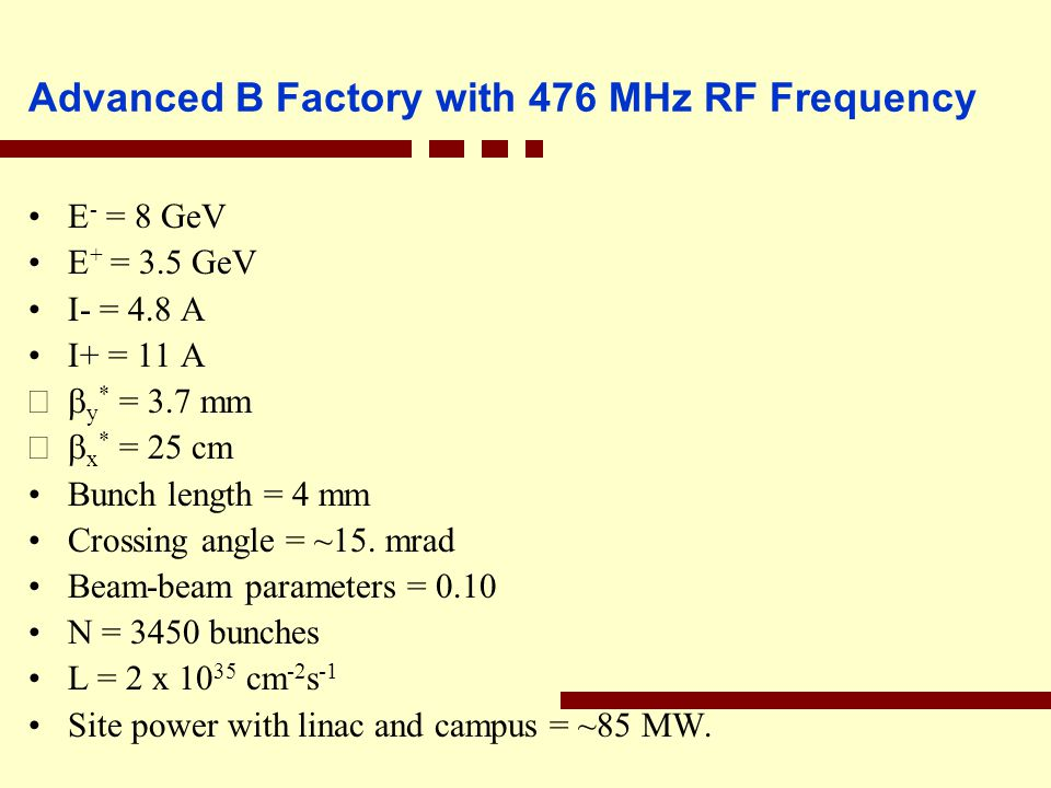 Advanced B Factory with 476 MHz RF Frequency E - = 8 GeV E + = 3.5 GeV I- = 4.8 A I+ = 11 A y * = 3.7 mm x * = 25 cm Bunch length = 4 mm Crossing angle = ~15.
