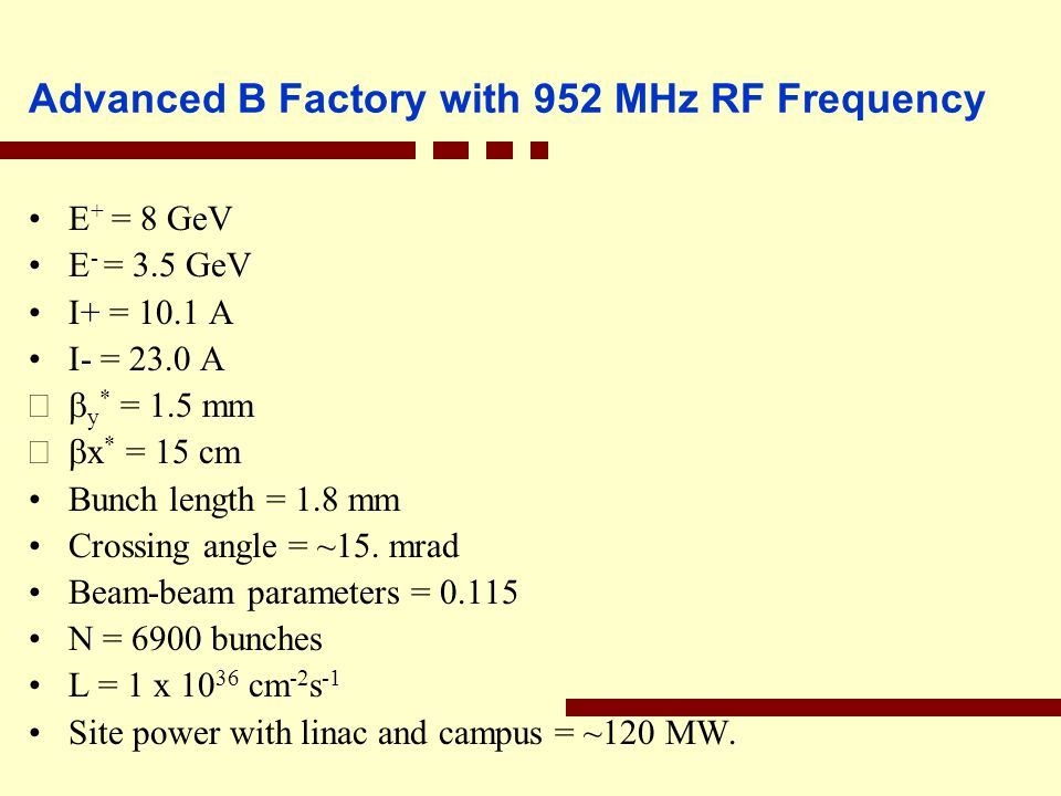 Advanced B Factory with 952 MHz RF Frequency E + = 8 GeV E - = 3.5 GeV I+ = 10.1 A I- = 23.0 A y * = 1.5 mm x * = 15 cm Bunch length = 1.8 mm Crossing angle = ~15.