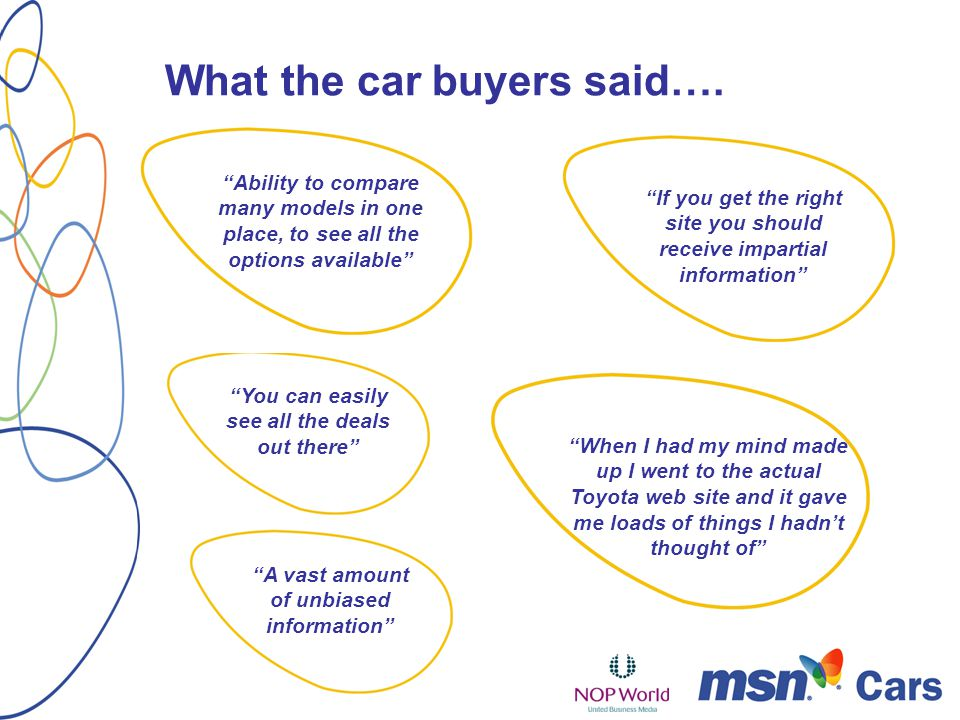 What the car buyers said….