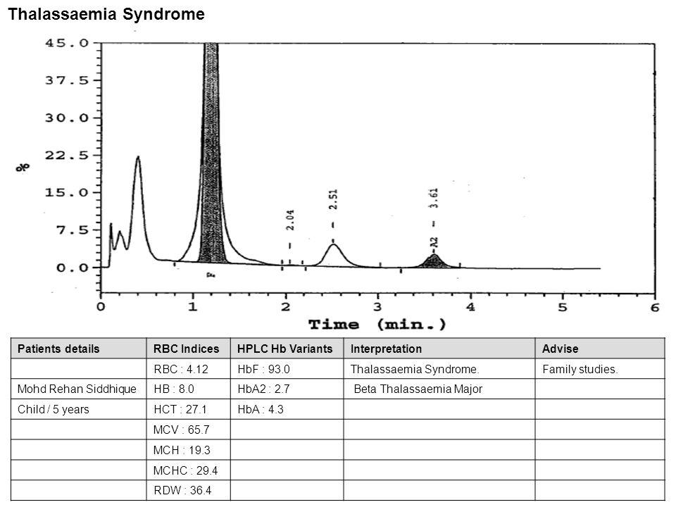 Patients detailsRBC IndicesHPLC Hb VariantsInterpretationAdvise RBC : 4.12HbF : 93.0Thalassaemia Syndrome.Family studies. Mohd Rehan SiddhiqueHB : 8.0