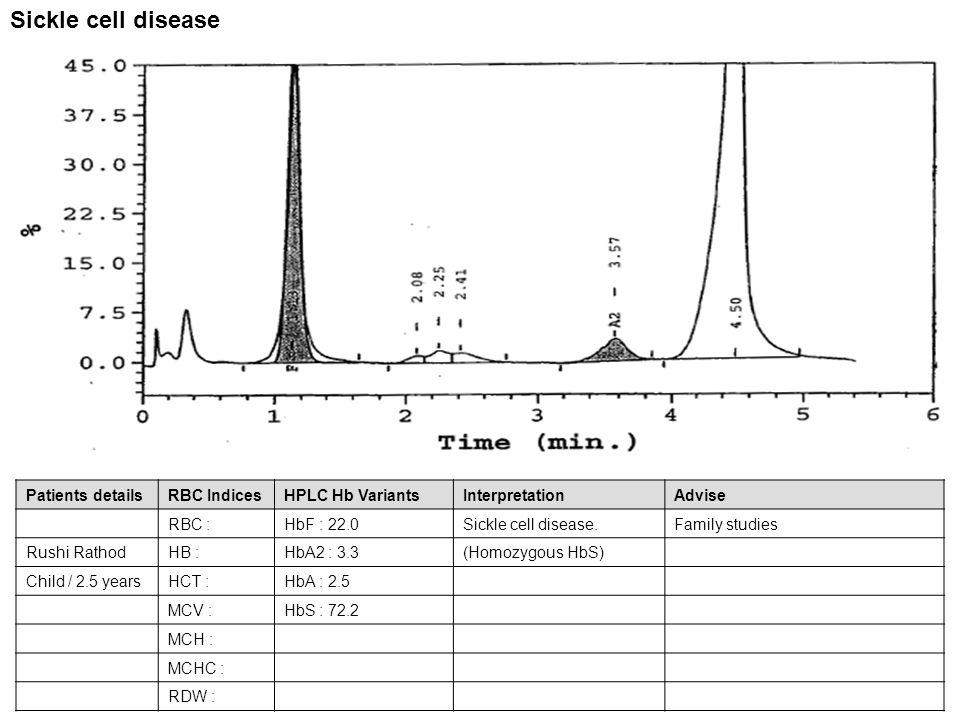 Patients detailsRBC IndicesHPLC Hb VariantsInterpretationAdvise RBC :HbF : 22.0Sickle cell disease.Family studies Rushi RathodHB :HbA2 : 3.3(Homozygou