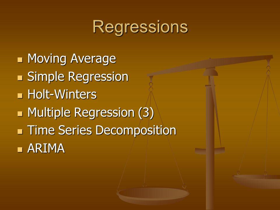 Regressions Moving Average Moving Average Simple Regression Simple Regression Holt-Winters Holt-Winters Multiple Regression (3) Multiple Regression (3