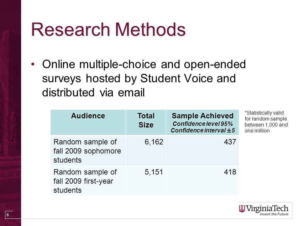 Research Methods 6 Online multiple-choice and open-ended surveys hosted by Student Voice and distributed via email AudienceTotal Size Sample Achieved Confidence level 95% Confidence interval ±5 Random sample of fall 2009 sophomore students 6,162437 Random sample of fall 2009 first-year students 5,151418 *Statistically valid for random sample between 1,000 and one million