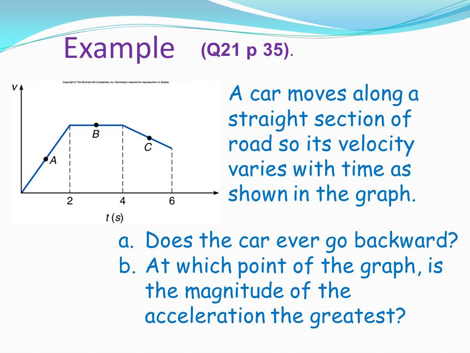 A car moves along a straight section of road so its velocity varies with time as shown in the graph.