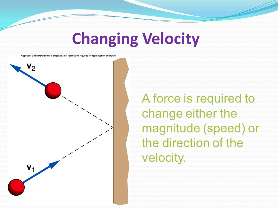 Changing Velocity A force is required to change either the magnitude (speed) or the direction of the velocity.