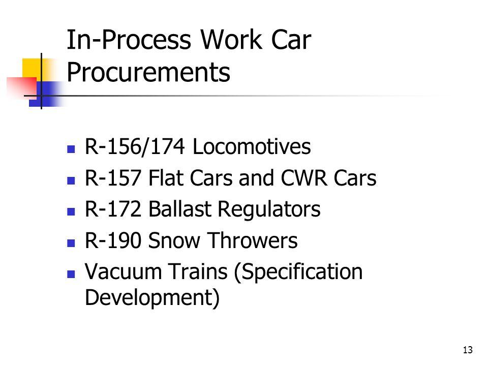 13 In-Process Work Car Procurements R-156/174 Locomotives R-157 Flat Cars and CWR Cars R-172 Ballast Regulators R-190 Snow Throwers Vacuum Trains (Spe
