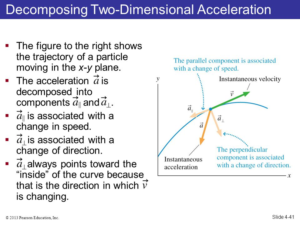 © 2013 Pearson Education, Inc. The figure to the right shows the trajectory of a particle moving in the x-y plane. The acceleration is decomposed into