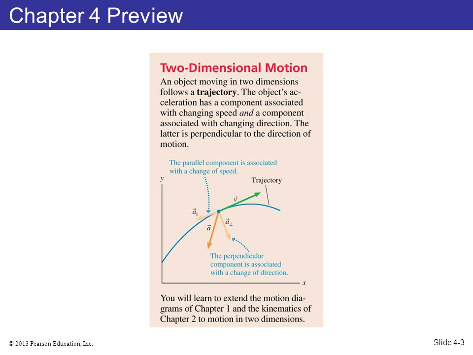 © 2013 Pearson Education, Inc. Chapter 4 Preview Slide 4-3