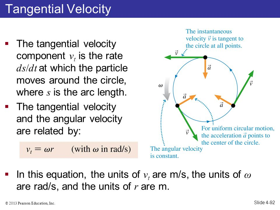 © 2013 Pearson Education, Inc. The tangential velocity component v t is the rate ds/dt at which the particle moves around the circle, where s is the a