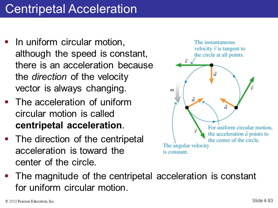 © 2013 Pearson Education, Inc. In uniform circular motion, although the speed is constant, there is an acceleration because the direction of the veloc