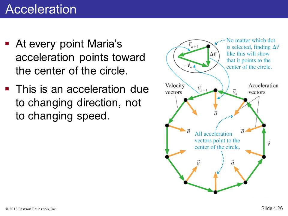 © 2013 Pearson Education, Inc. At every point Marias acceleration points toward the center of the circle. This is an acceleration due to changing dire