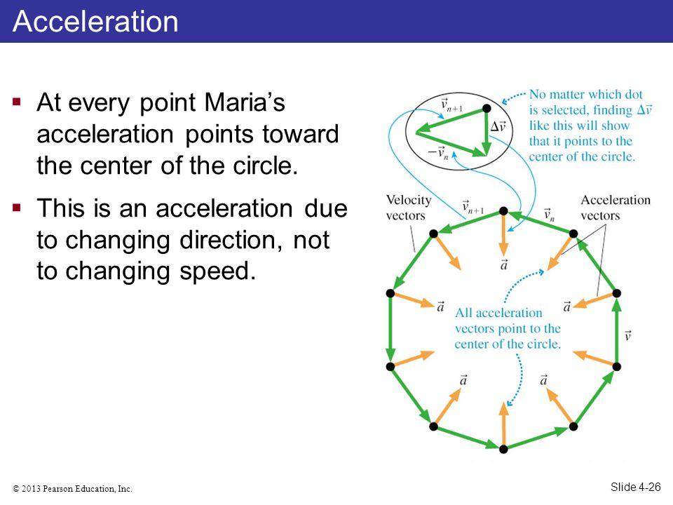 © 2013 Pearson Education, Inc. Important Concepts Slide 4-121
