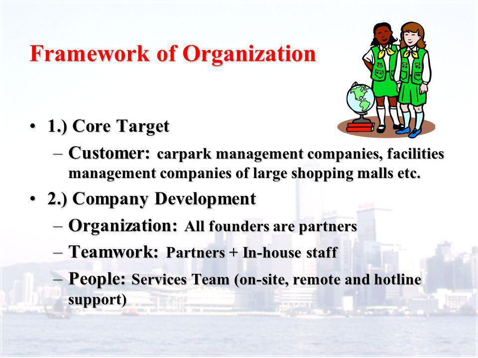 Framework of Organization 1.) Core Target1.) Core Target –Customer: carpark management companies, facilities management companies of large shopping malls etc.
